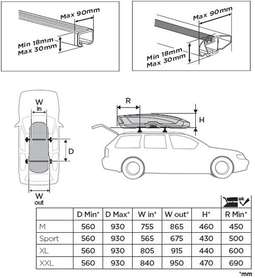 thule dachbox motion xt xxl black schwarz 232x95cm 610. Black Bedroom Furniture Sets. Home Design Ideas